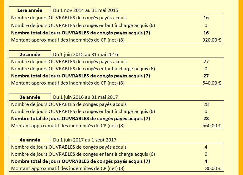 forums  forum annee incomplete calcul mensu et cp